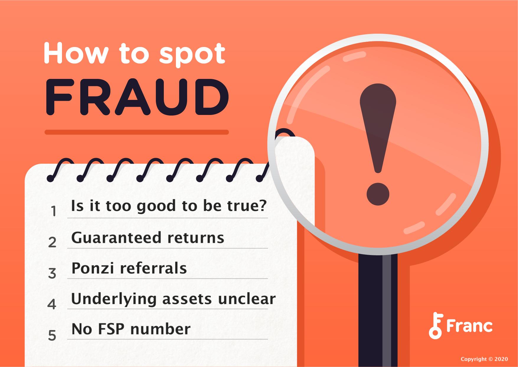 Checklist for fraud detection franc.app